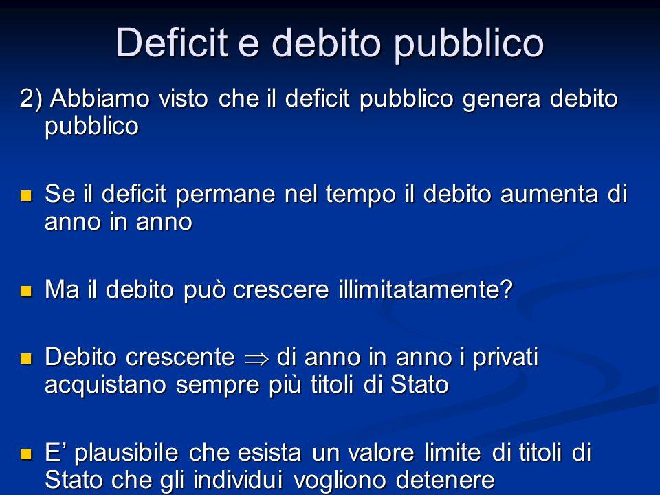Deficit e debito pubblico