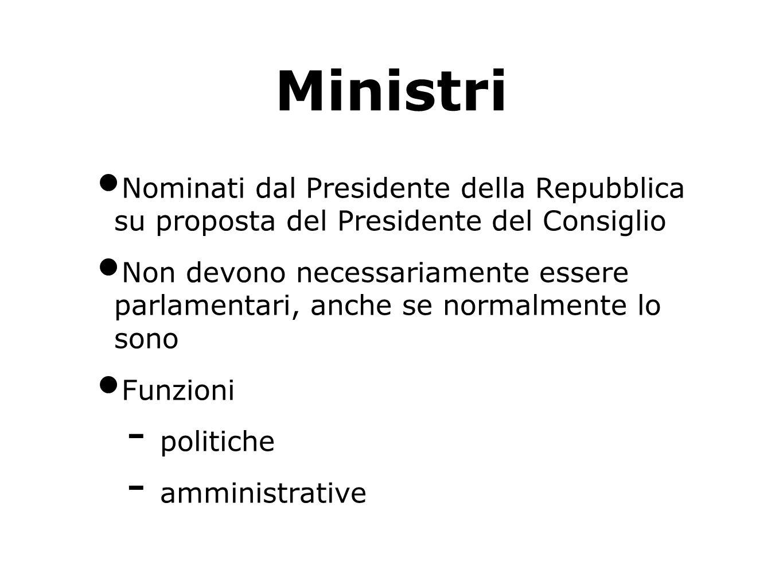 Ministri Nominati dal Presidente della Repubblica su proposta del Presidente del Consiglio.