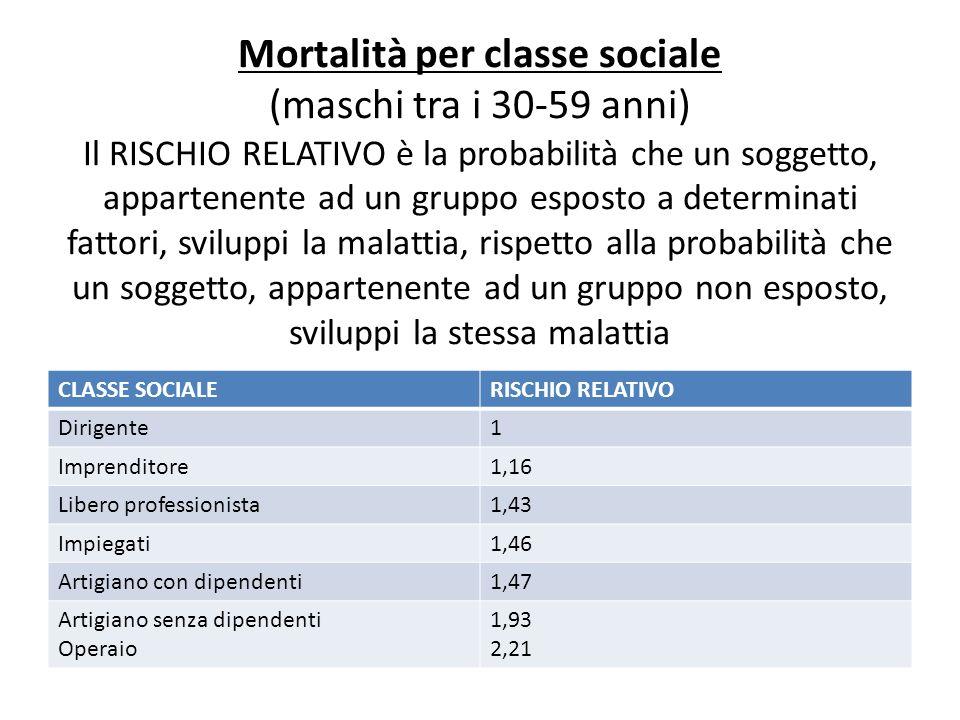 Mortalità per classe sociale (maschi tra i 30-59 anni) Il RISCHIO RELATIVO è la probabilità che un soggetto, appartenente ad un gruppo esposto a determinati fattori, sviluppi la malattia, rispetto alla probabilità che un soggetto, appartenente ad un gruppo non esposto, sviluppi la stessa malattia