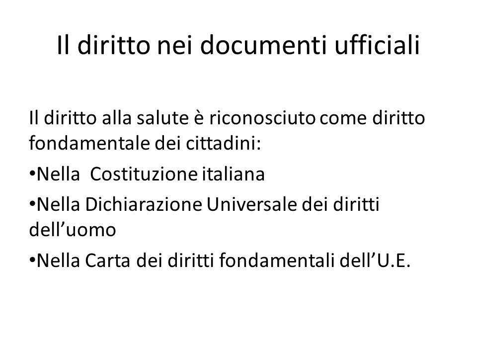 Il diritto nei documenti ufficiali