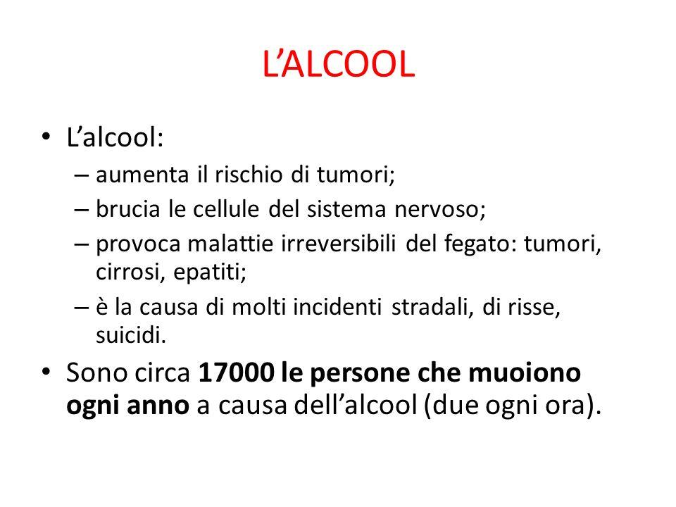 L'ALCOOL L'alcool: aumenta il rischio di tumori; brucia le cellule del sistema nervoso;