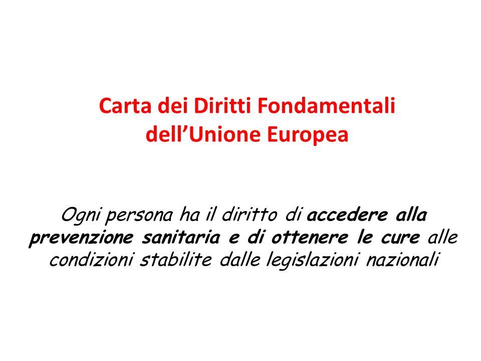 Carta dei Diritti Fondamentali dell'Unione Europea