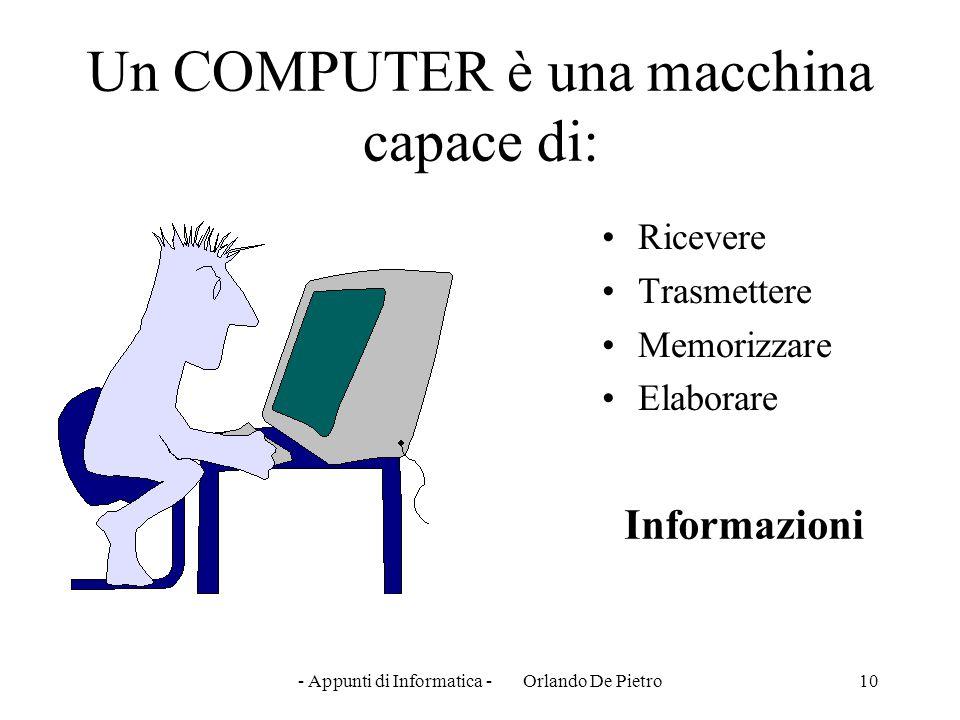 Un COMPUTER è una macchina capace di: