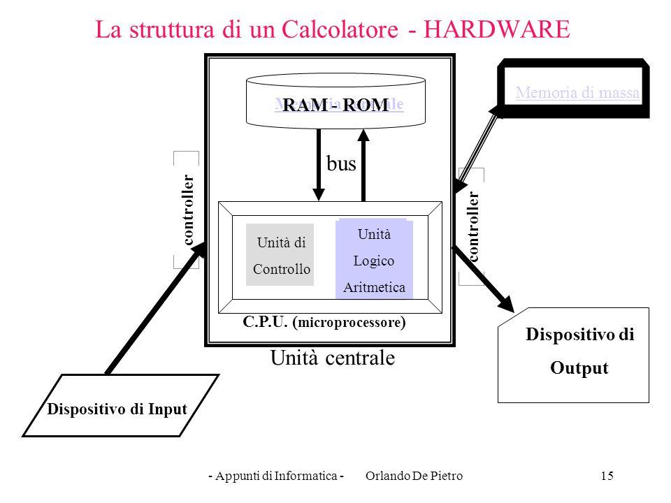 La struttura di un Calcolatore - HARDWARE