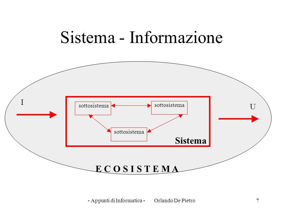 Sistema - Informazione