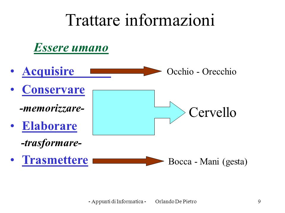Trattare informazioni