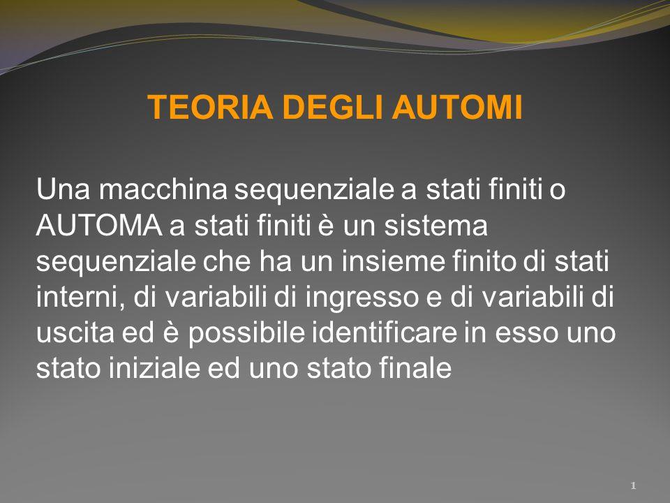 TEORIA DEGLI AUTOMI