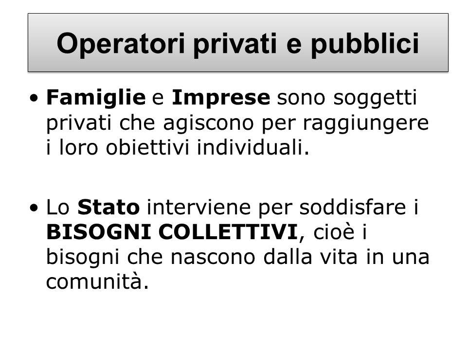 Operatori privati e pubblici
