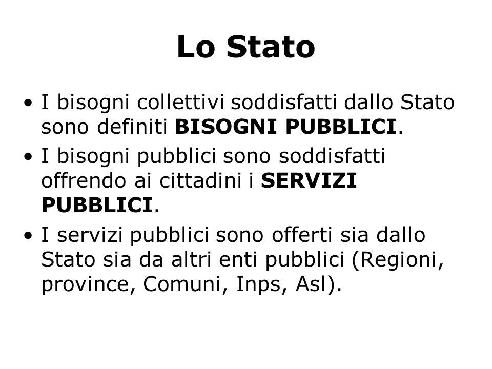Lo Stato I bisogni collettivi soddisfatti dallo Stato sono definiti BISOGNI PUBBLICI.