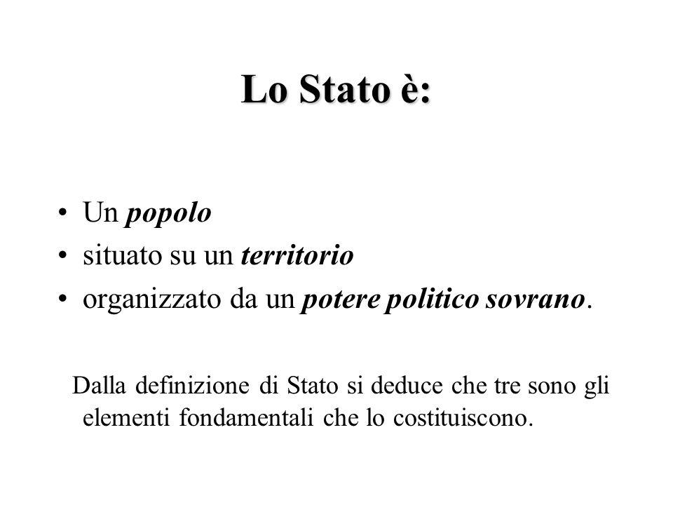 Lo Stato è: Un popolo situato su un territorio