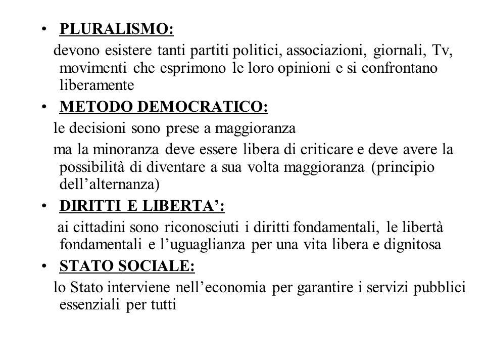 PLURALISMO: devono esistere tanti partiti politici, associazioni, giornali, Tv, movimenti che esprimono le loro opinioni e si confrontano liberamente.