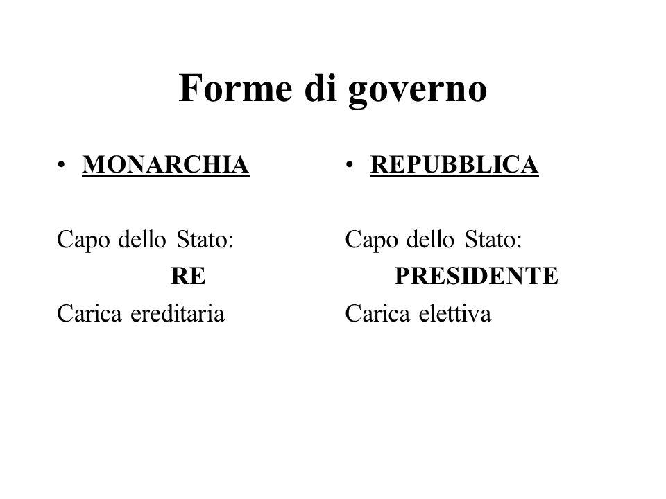 Forme di governo MONARCHIA Capo dello Stato: RE Carica ereditaria