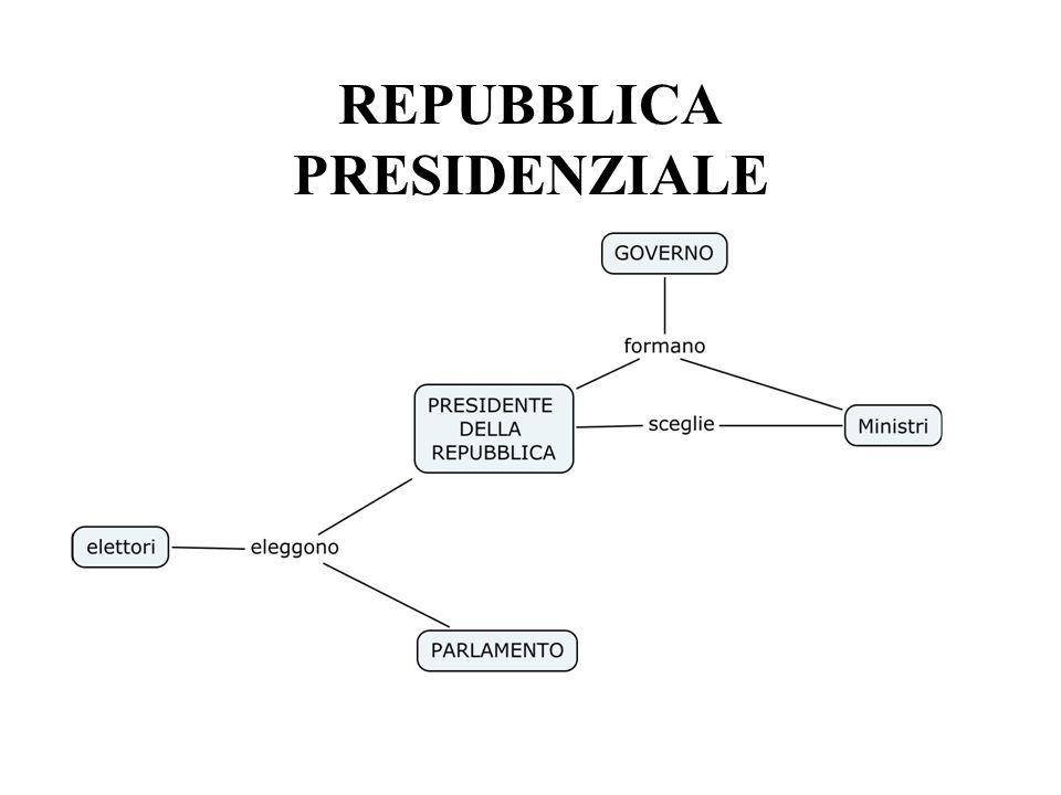 REPUBBLICA PRESIDENZIALE