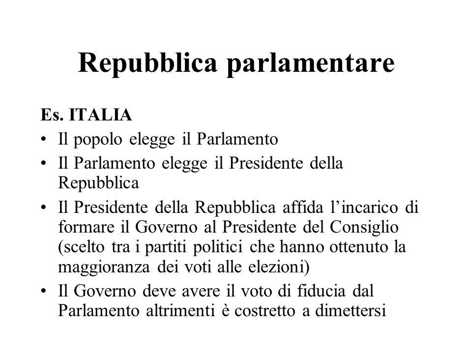 Lo stato ppt video online scaricare for Repubblica parlamentare italiana