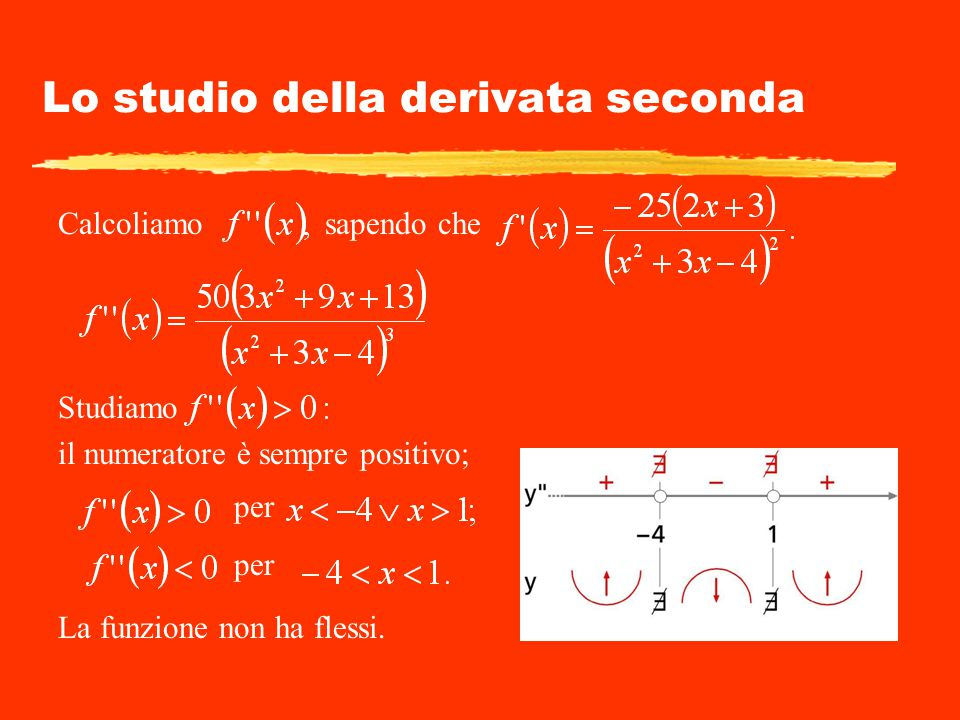 Lo studio della derivata seconda