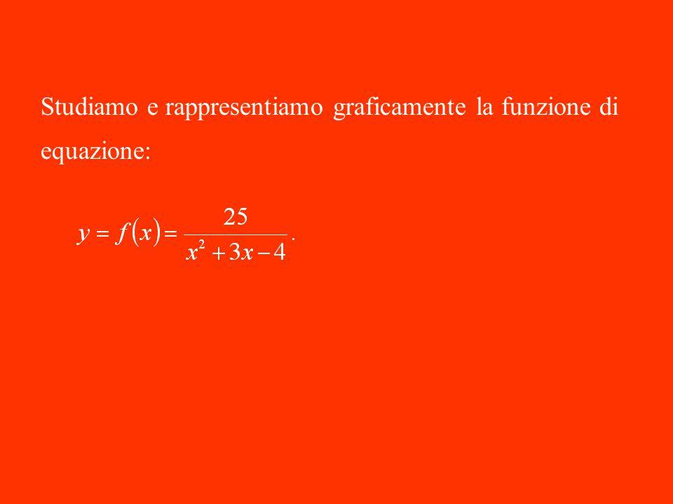Studiamo e rappresentiamo graficamente la funzione di equazione: