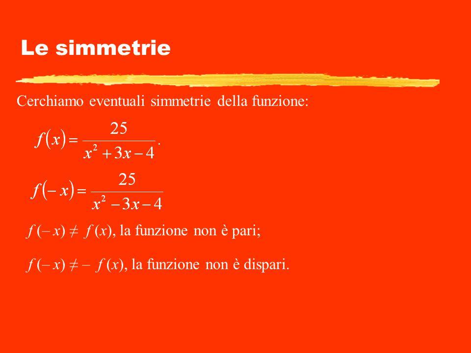 Le simmetrie Cerchiamo eventuali simmetrie della funzione: