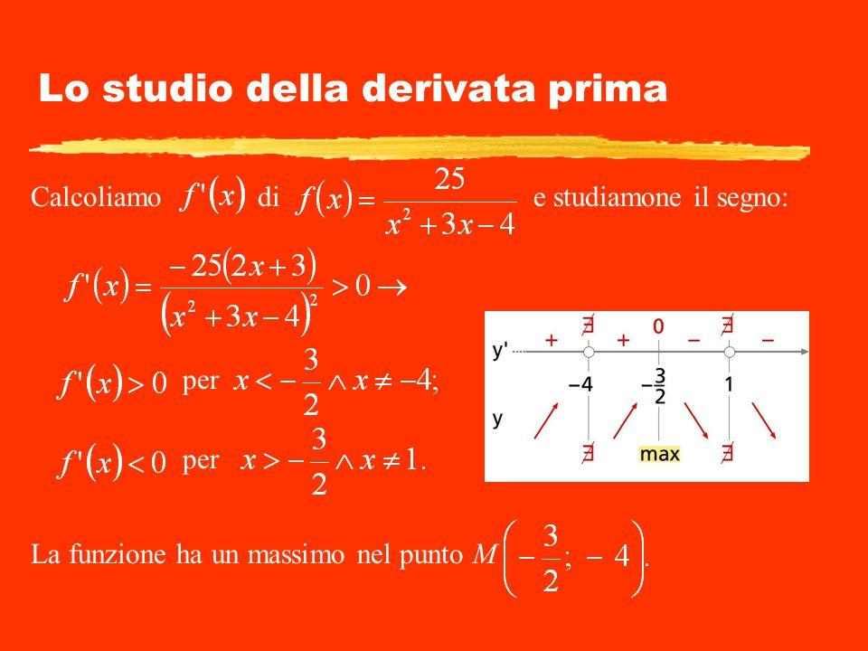 Lo studio della derivata prima