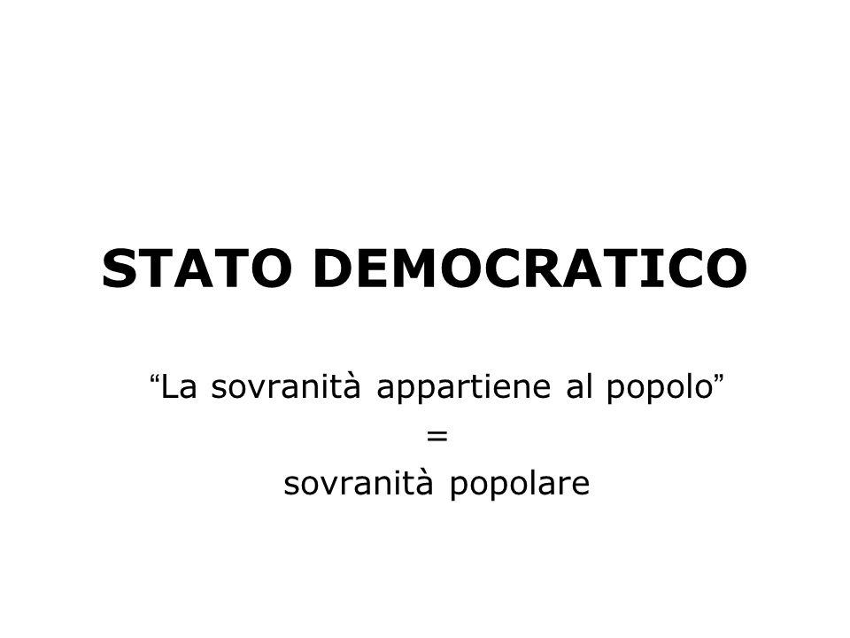 La sovranità appartiene al popolo = sovranità popolare