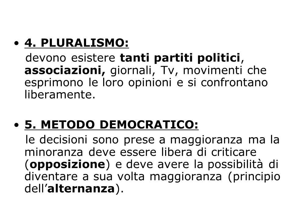 4. PLURALISMO: