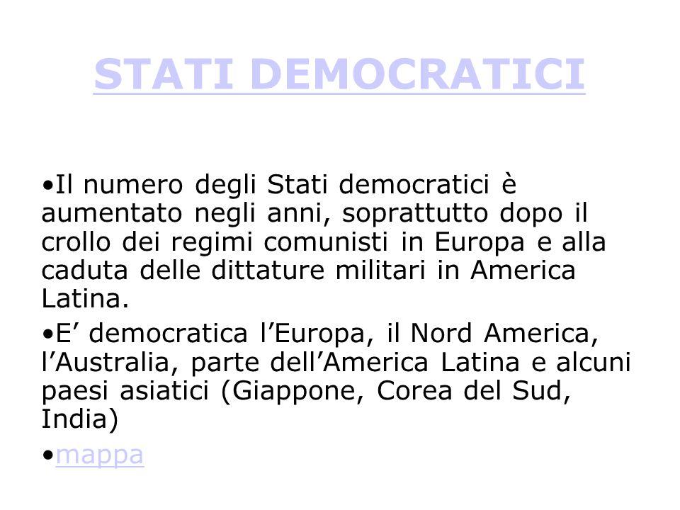 STATI DEMOCRATICI