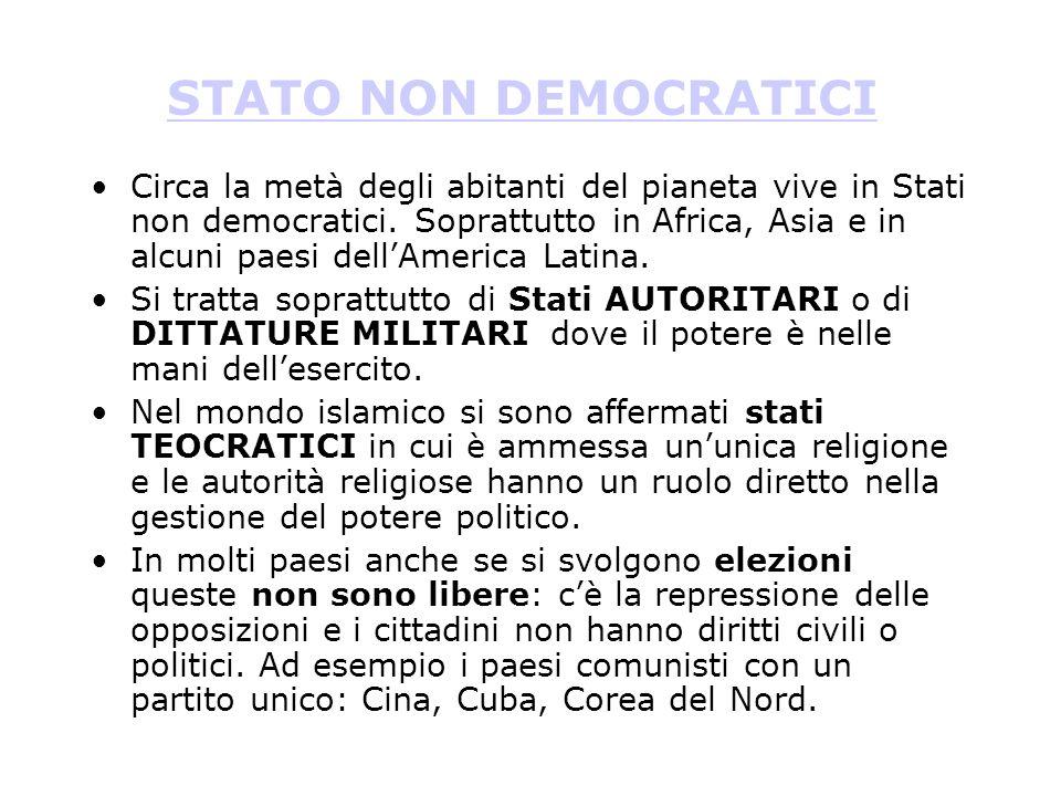 STATO NON DEMOCRATICI