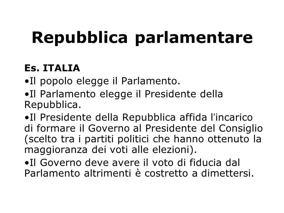 Oggi nel mondo ci sono 195 stati indipendenti ppt scaricare for Repubblica parlamentare italiana