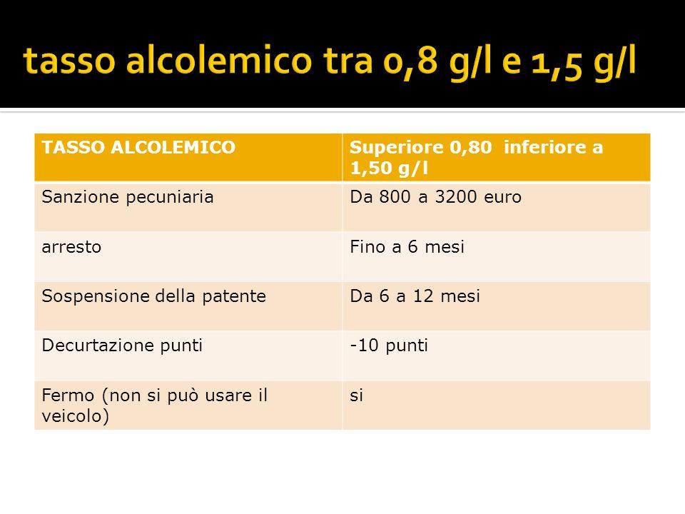 tasso alcolemico tra 0,8 g/l e 1,5 g/l