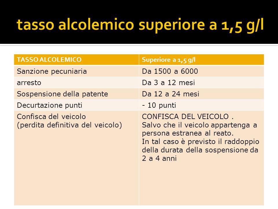 tasso alcolemico superiore a 1,5 g/l