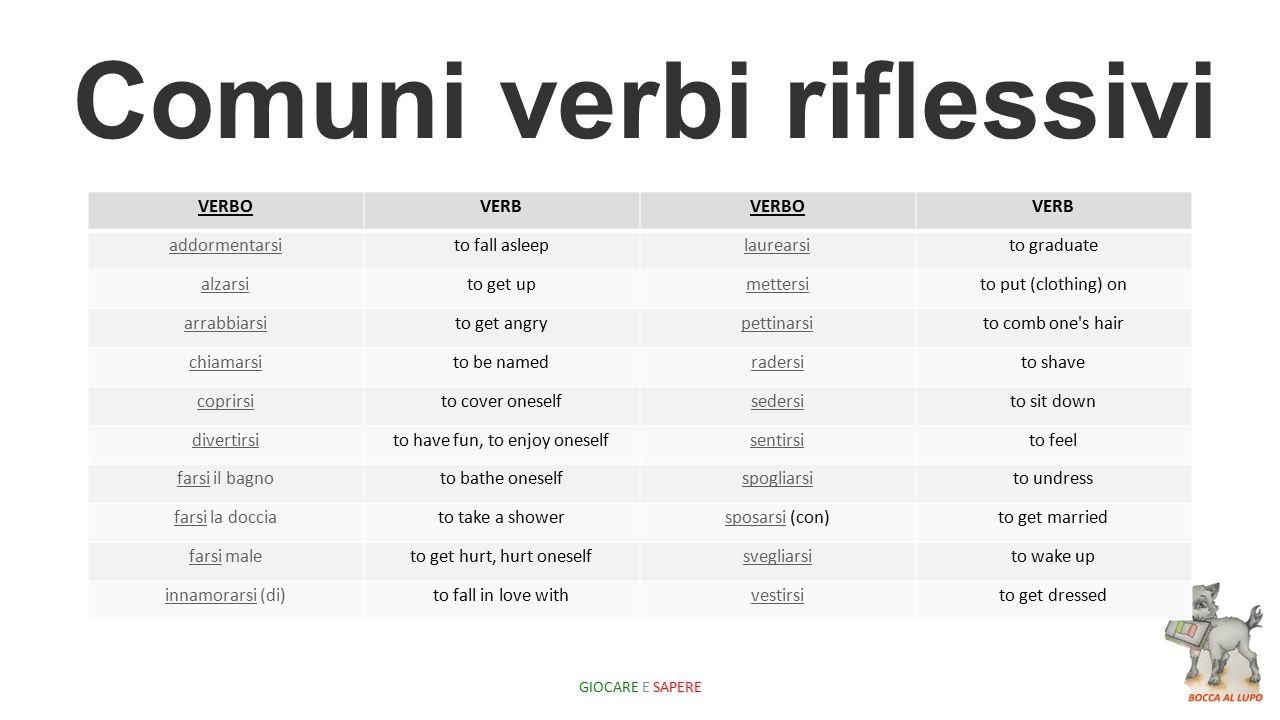 Comuni verbi riflessivi