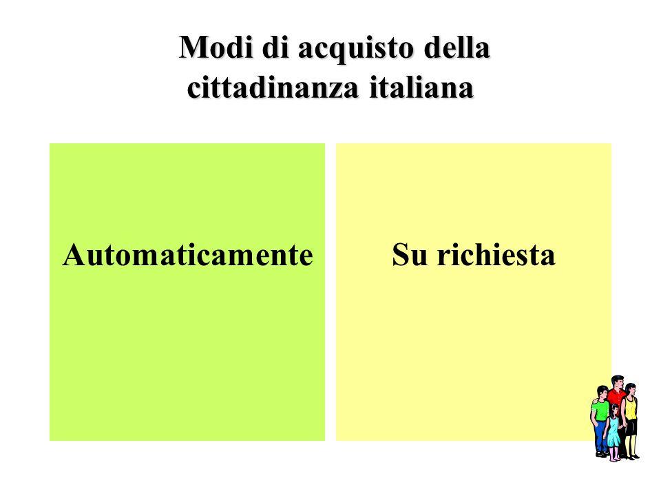 Modi di acquisto della cittadinanza italiana