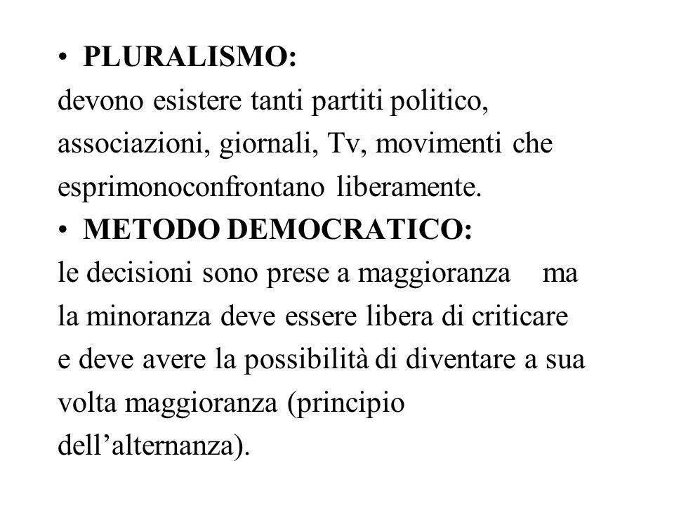 PLURALISMO: devono esistere tanti partiti politico, associazioni, giornali, Tv, movimenti che. esprimonoconfrontano liberamente.