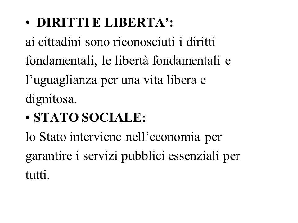 DIRITTI E LIBERTA': ai cittadini sono riconosciuti i diritti. fondamentali, le libertà fondamentali e.