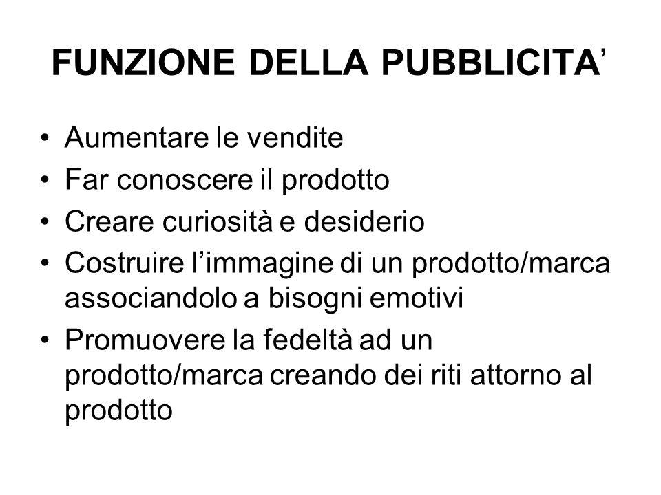 FUNZIONE DELLA PUBBLICITA'