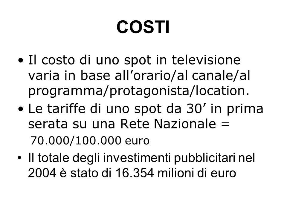 COSTI Il costo di uno spot in televisione varia in base all'orario/al canale/al programma/protagonista/location.