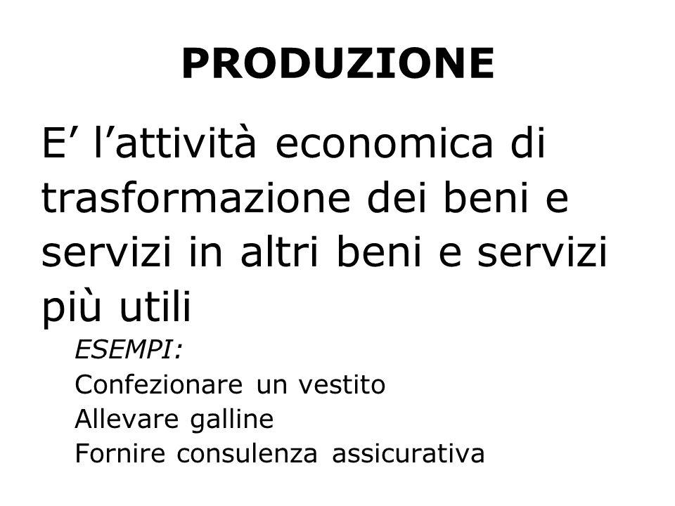 E' l'attività economica di trasformazione dei beni e