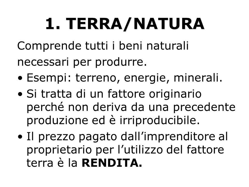 1. TERRA/NATURA Comprende tutti i beni naturali