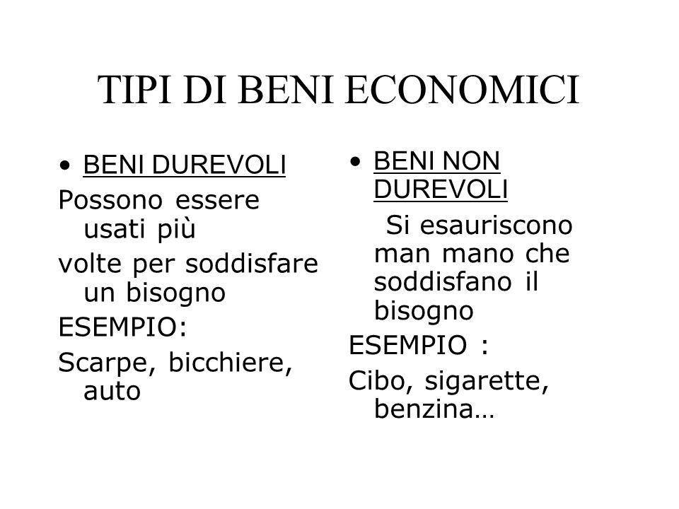 TIPI DI BENI ECONOMICI BENI DUREVOLI BENI NON DUREVOLI