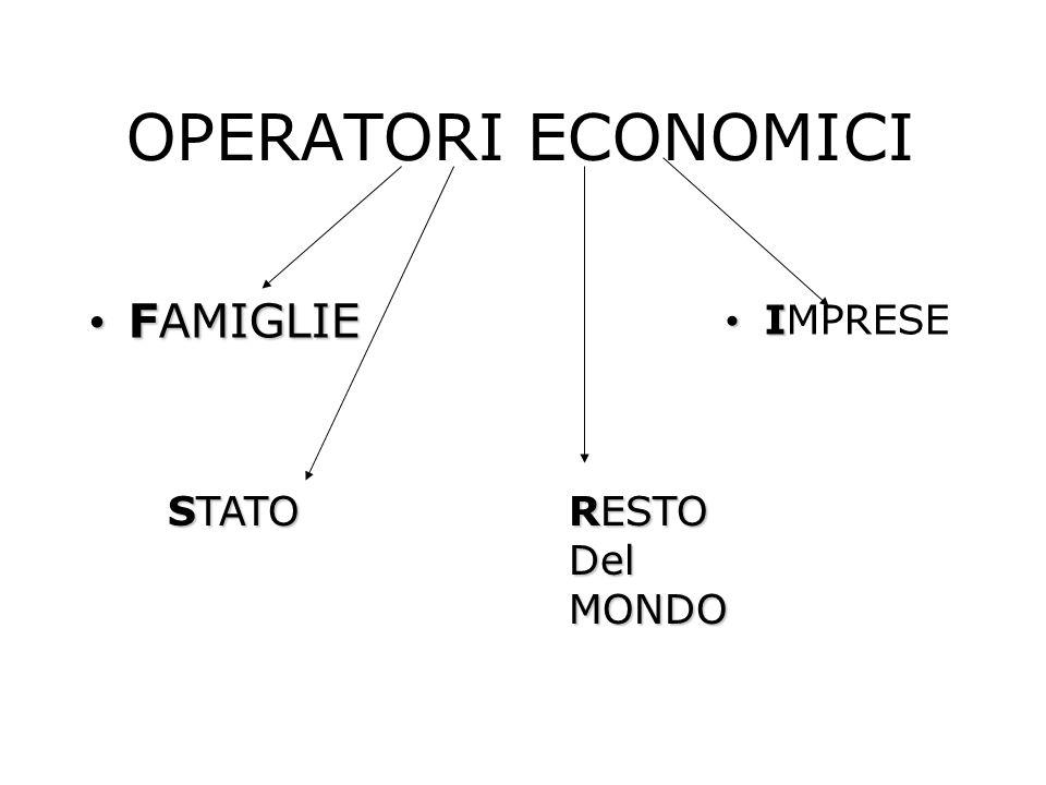 OPERATORI ECONOMICI FAMIGLIE IMPRESE STATO RESTO Del MONDO
