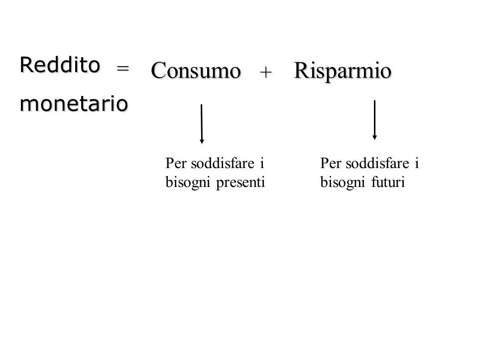 Consumo Risparmio Reddito = + monetario