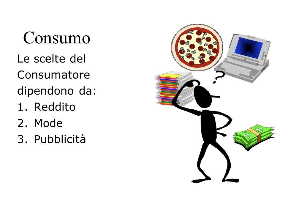 Consumo Le scelte del Consumatore dipendono da: Reddito Mode