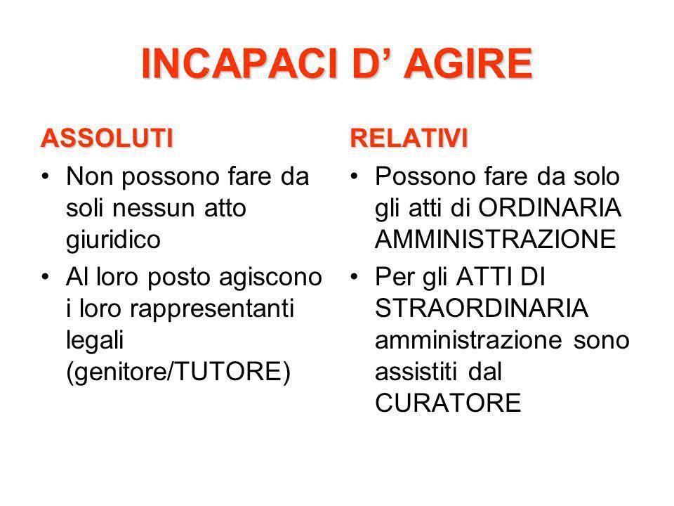 INCAPACI D' AGIRE ASSOLUTI