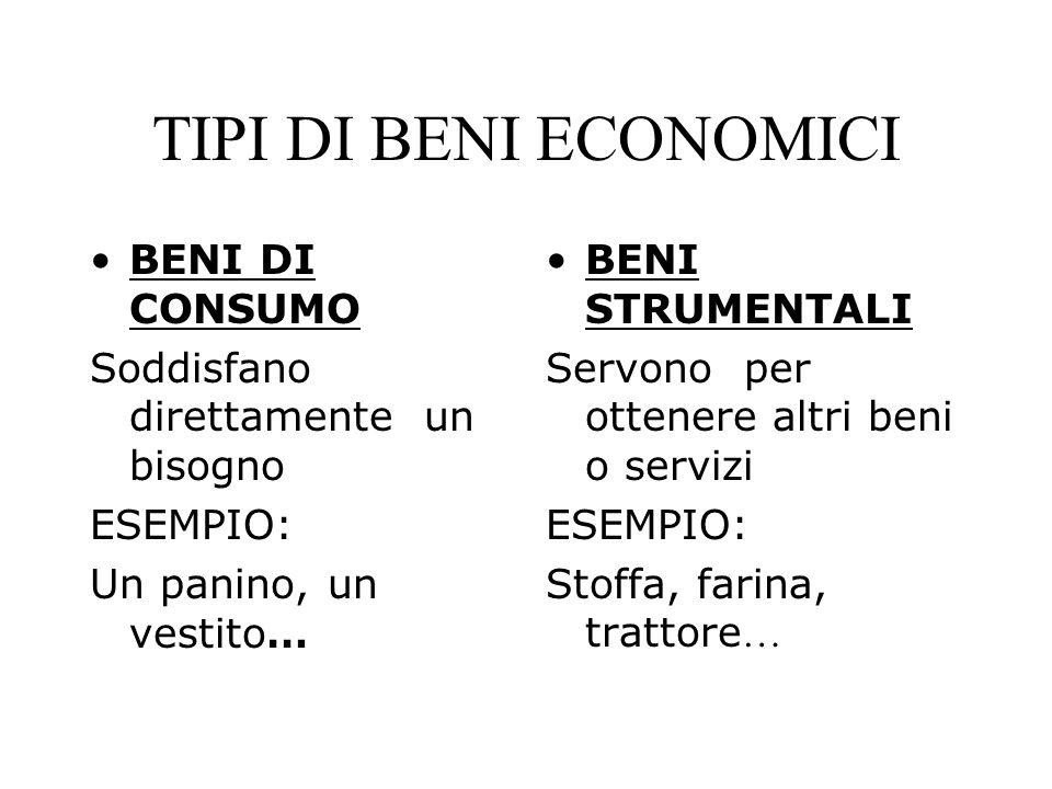 TIPI DI BENI ECONOMICI BENI DI CONSUMO