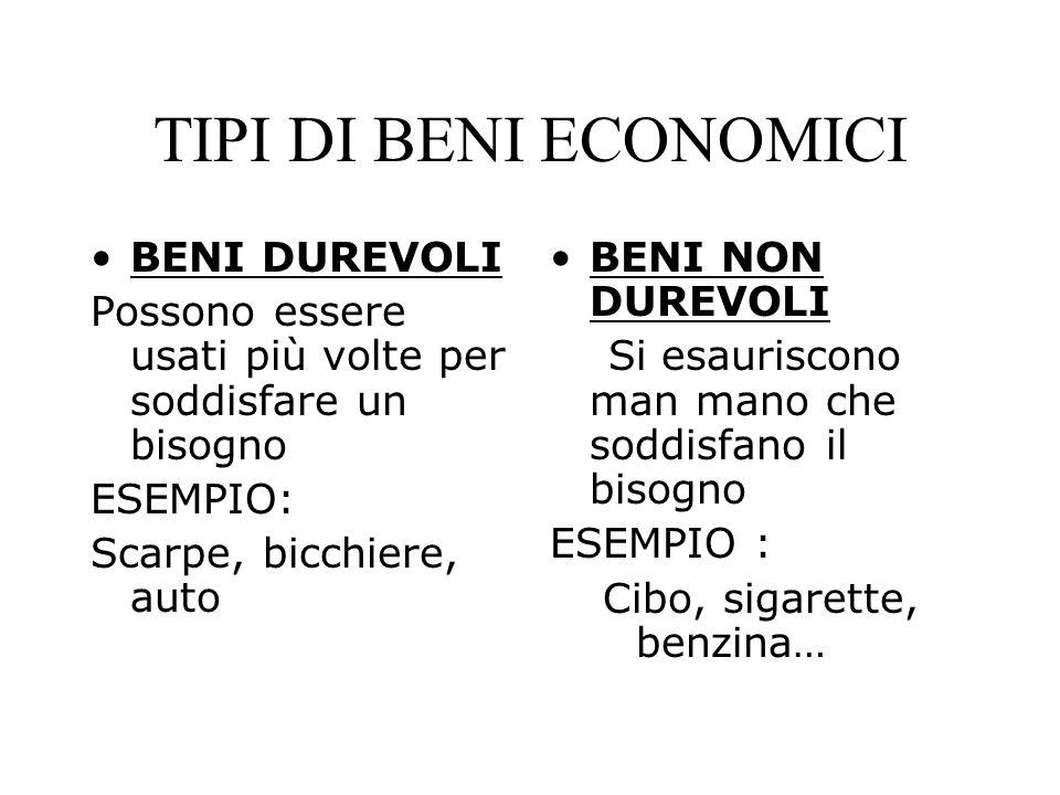 TIPI DI BENI ECONOMICI BENI DUREVOLI