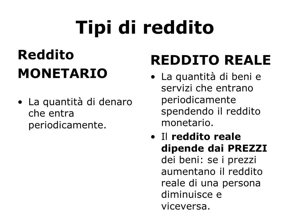 Tipi di reddito REDDITO REALE Reddito MONETARIO