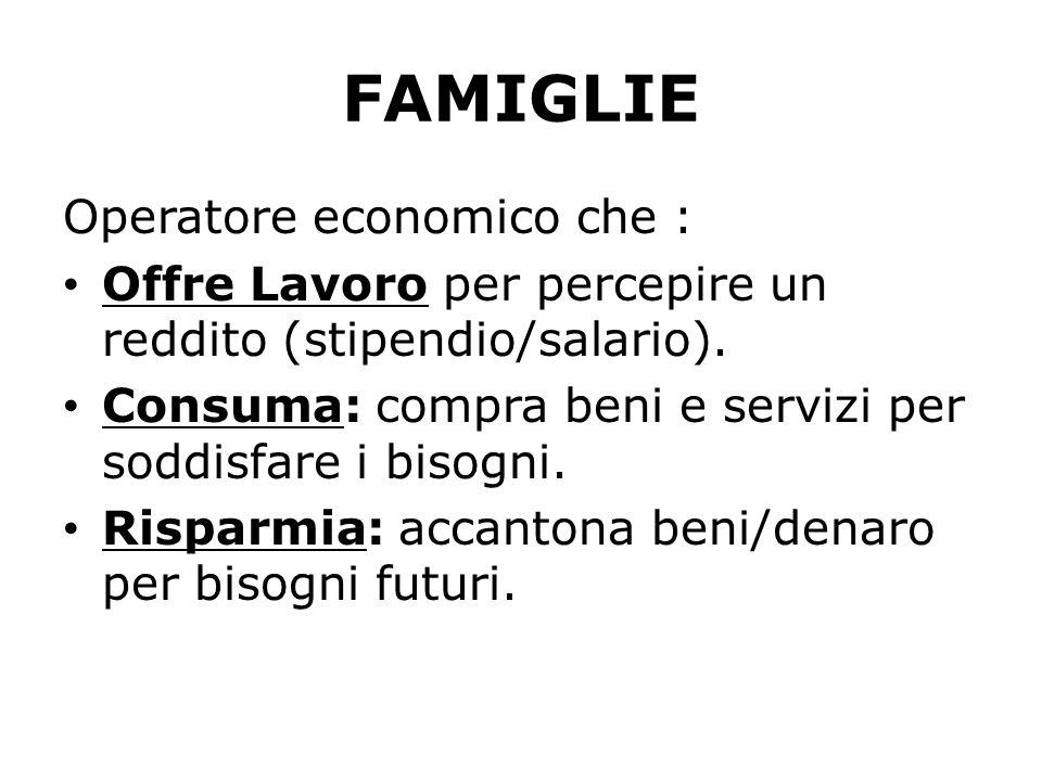 FAMIGLIE Operatore economico che :