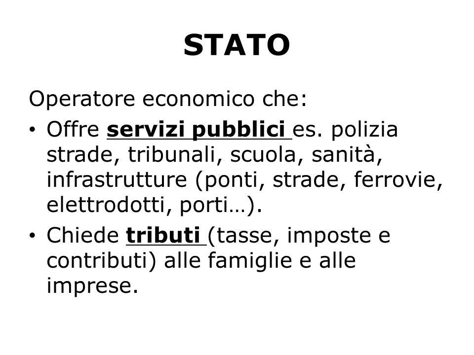 STATO Operatore economico che: