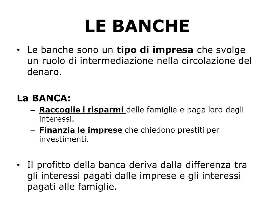 LE BANCHE Le banche sono un tipo di impresa che svolge un ruolo di intermediazione nella circolazione del denaro.