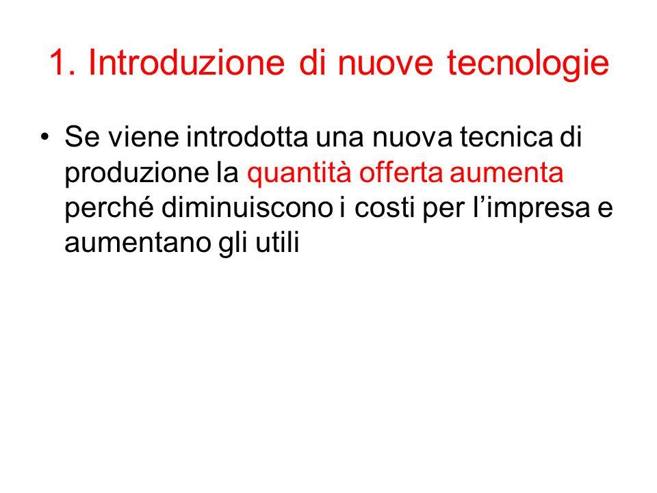 1. Introduzione di nuove tecnologie