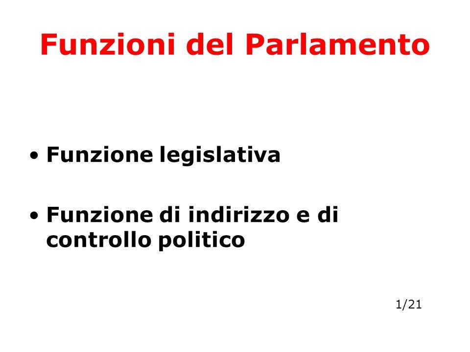 Funzioni del Parlamento